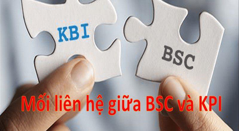 Mối liên hệ giữa BSC và KPI
